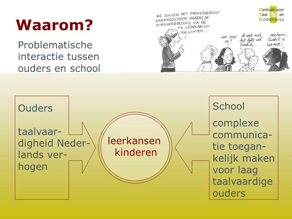 Problematische interactie tussen ouders en school Waarom? Ouders taalvaar- digheid Neder- lands ver- hogen School complexe communica- tie toegan- keli