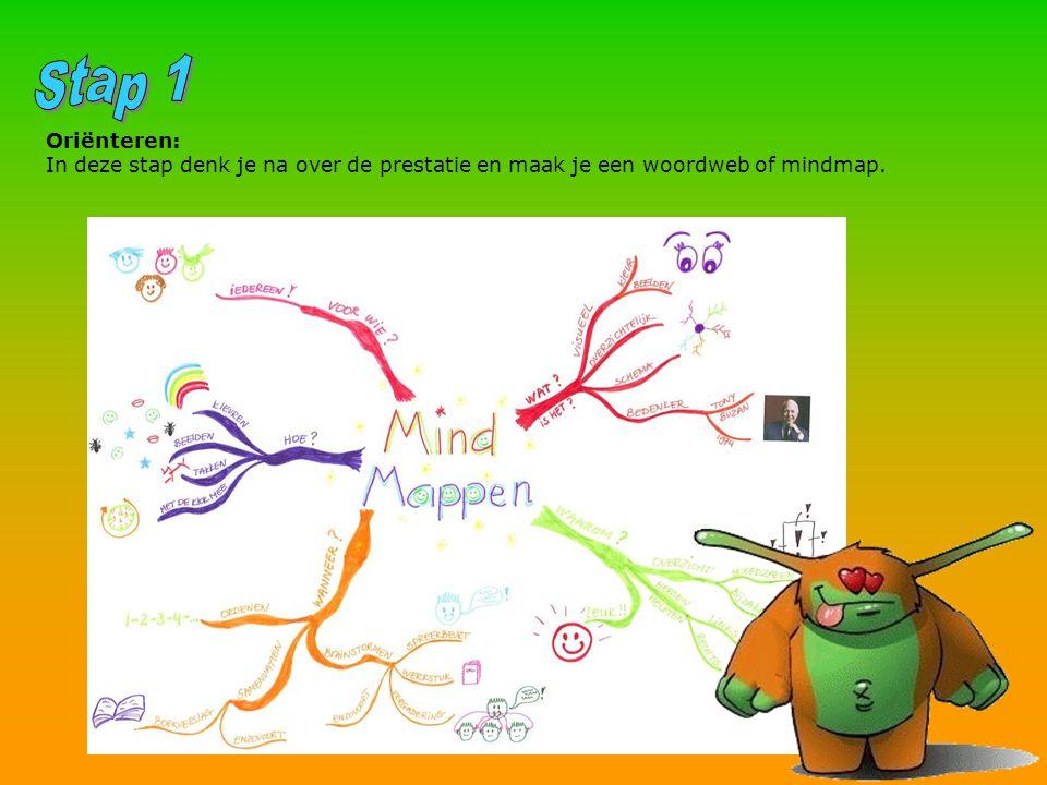 Oriënteren: In deze stap denk je na over de prestatie en maak je een woordweb of mindmap.