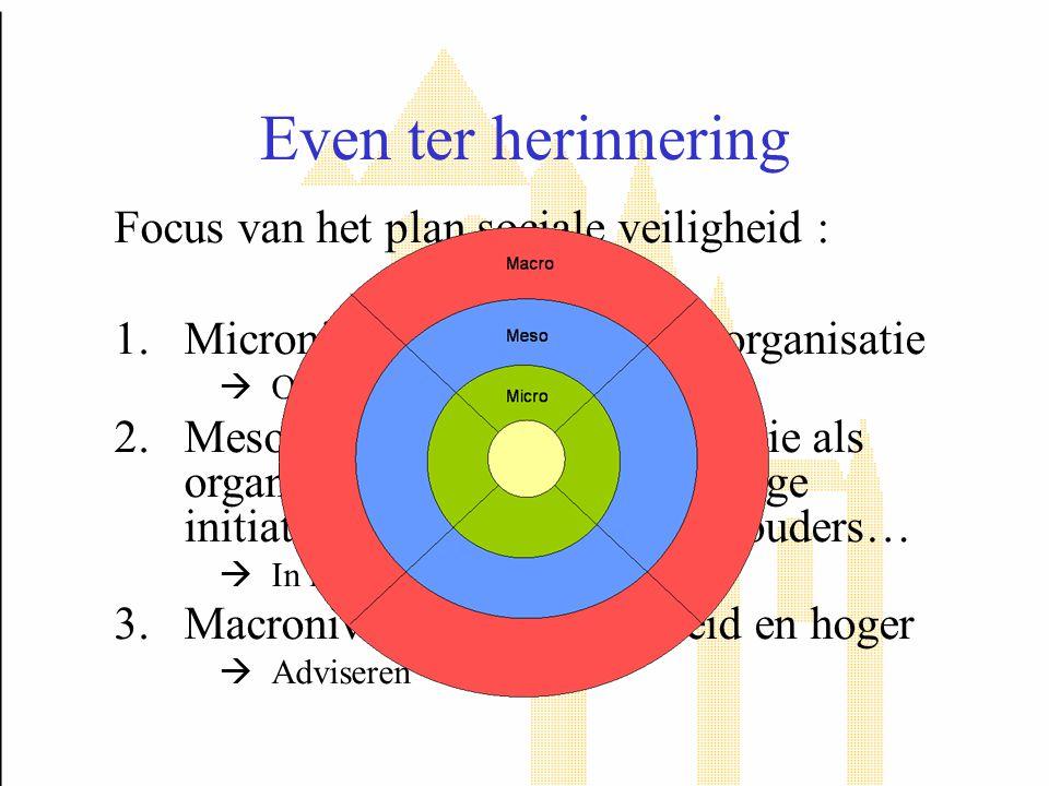 Middel Soort 'sociale kaart' van het mesoniveau (later) Incidentenregistratie (voor micro en macroniveau) Themagroep (+ handleiding) (vnl microniveau) Nulmeting (microniveau en macroniveau) Traject (microniveau) Focus van vandaag