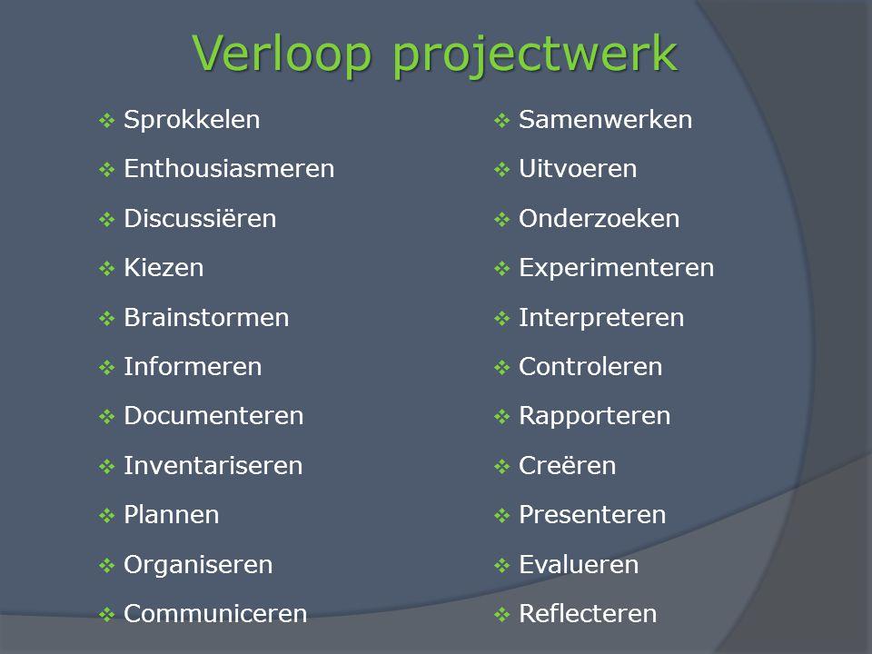 Verloop projectwerk  Sprokkelen  Enthousiasmeren  Discussiëren  Kiezen  Brainstormen  Informeren  Documenteren  Inventariseren  Plannen  Org