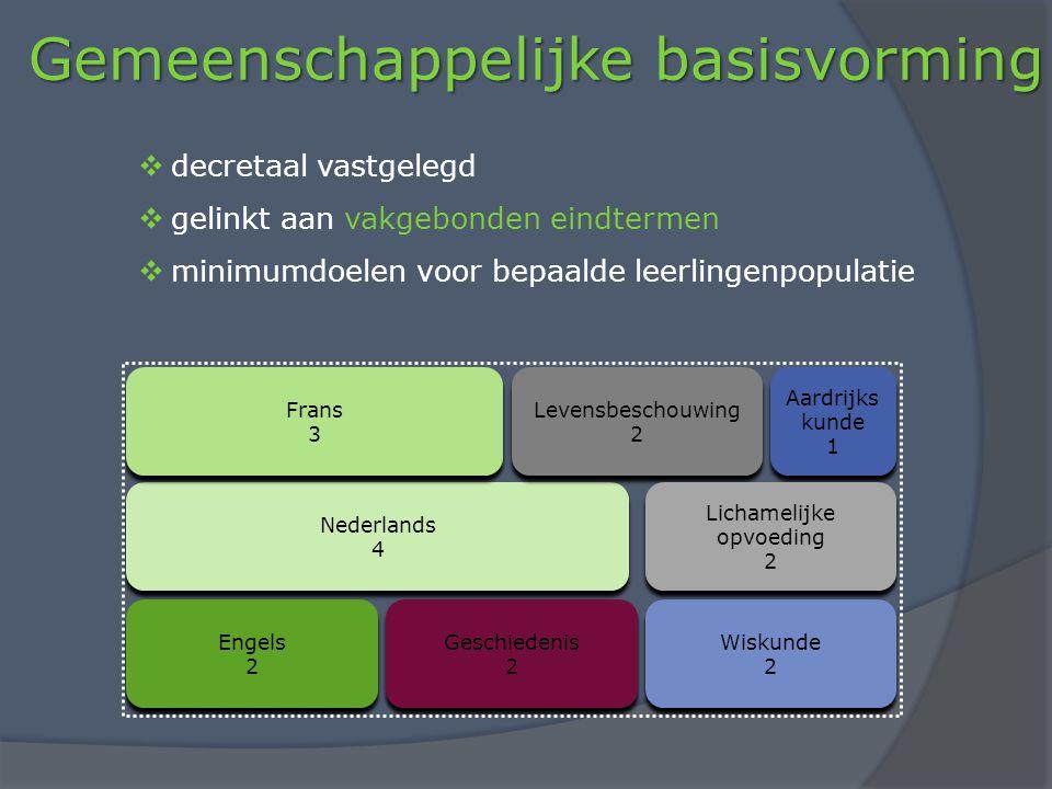 Gemeenschappelijke basisvorming  decretaal vastgelegd  gelinkt aan vakgebonden eindtermen  minimumdoelen voor bepaalde leerlingenpopulatie Nederlan
