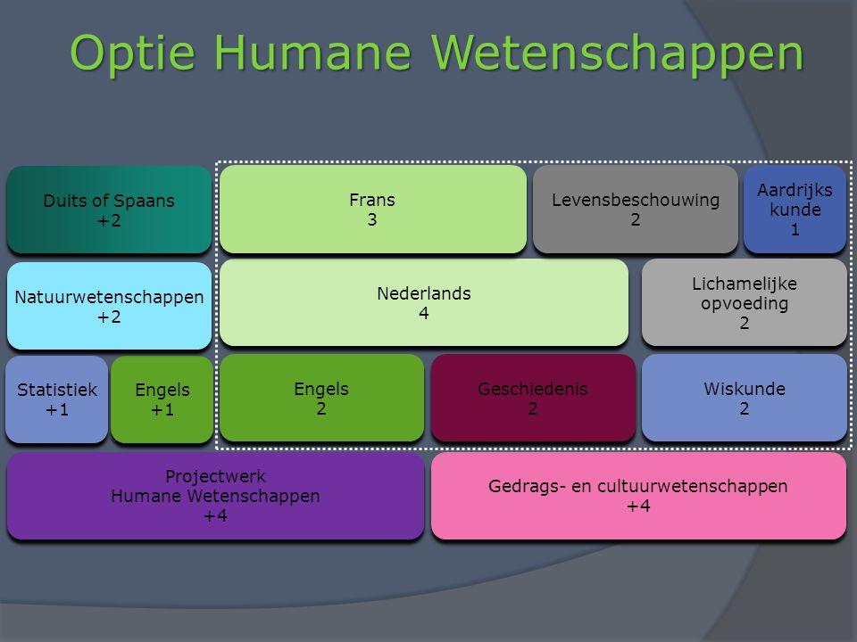 Optie Humane Wetenschappen Engels +1 Engels +1 Natuurwetenschappen +2 Natuurwetenschappen +2 Statistiek +1 Statistiek +1 Nederlands 4 Nederlands 4 Fra
