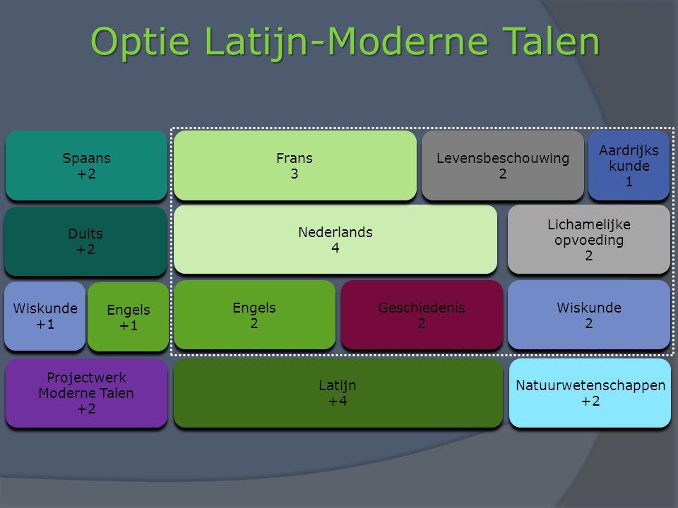 Optie Latijn-Moderne Talen Latijn +4 Latijn +4 Natuurwetenschappen +2 Natuurwetenschappen +2 Wiskunde +1 Wiskunde +1 Nederlands 4 Nederlands 4 Frans 3