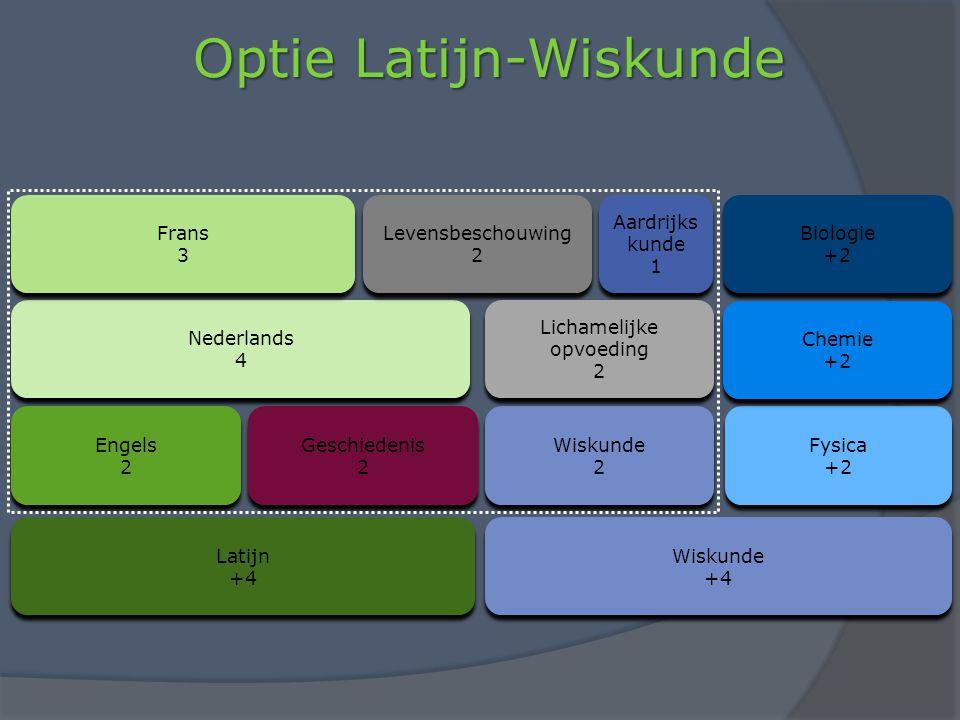 Optie Latijn-Wiskunde Latijn +4 Latijn +4 Wiskunde +4 Wiskunde +4 Fysica +2 Fysica +2 Chemie +2 Chemie +2 Biologie +2 Biologie +2 Nederlands 4 Nederla