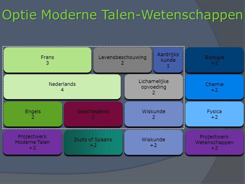 Optie Moderne Talen-Wetenschappen Fysica +2 Fysica +2 Nederlands 4 Nederlands 4 Frans 3 Frans 3 Wiskunde 2 Wiskunde 2 Aardrijks kunde 1 Aardrijks kund