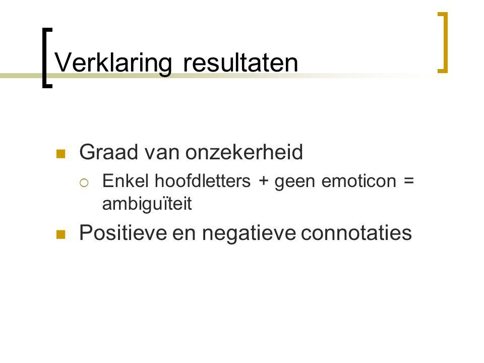 Verklaring resultaten Graad van onzekerheid  Enkel hoofdletters + geen emoticon = ambiguïteit Positieve en negatieve connotaties