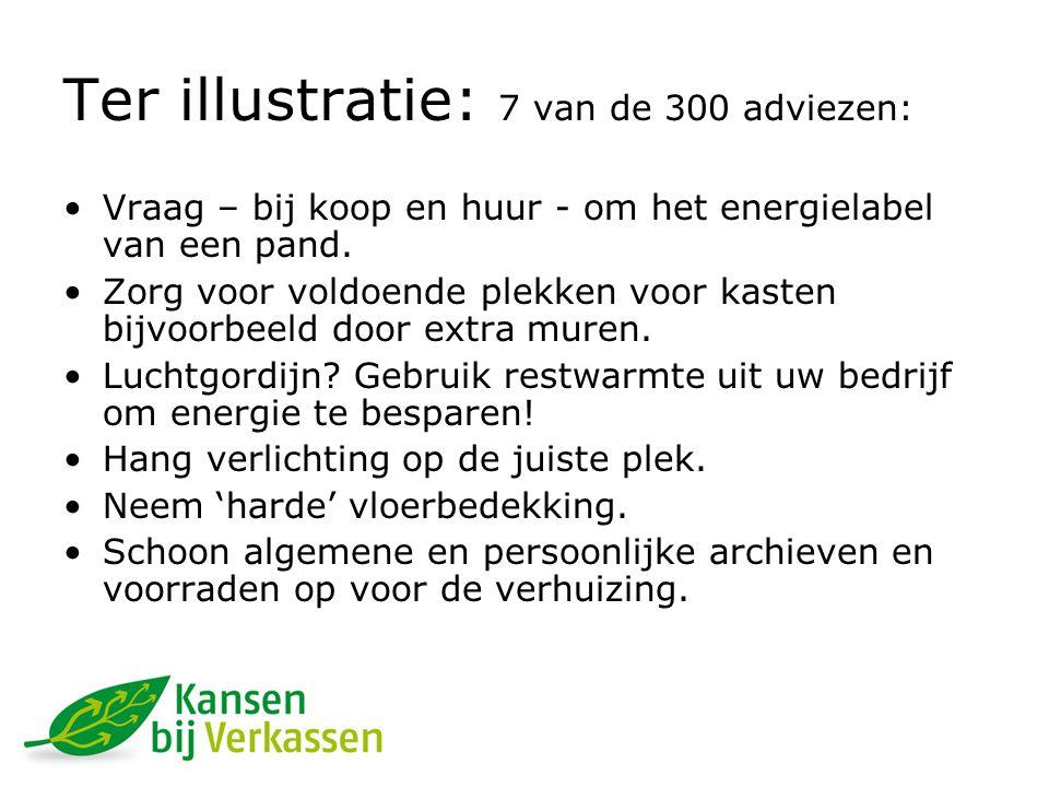 Ter illustratie: 7 van de 300 adviezen: Vraag – bij koop en huur - om het energielabel van een pand.