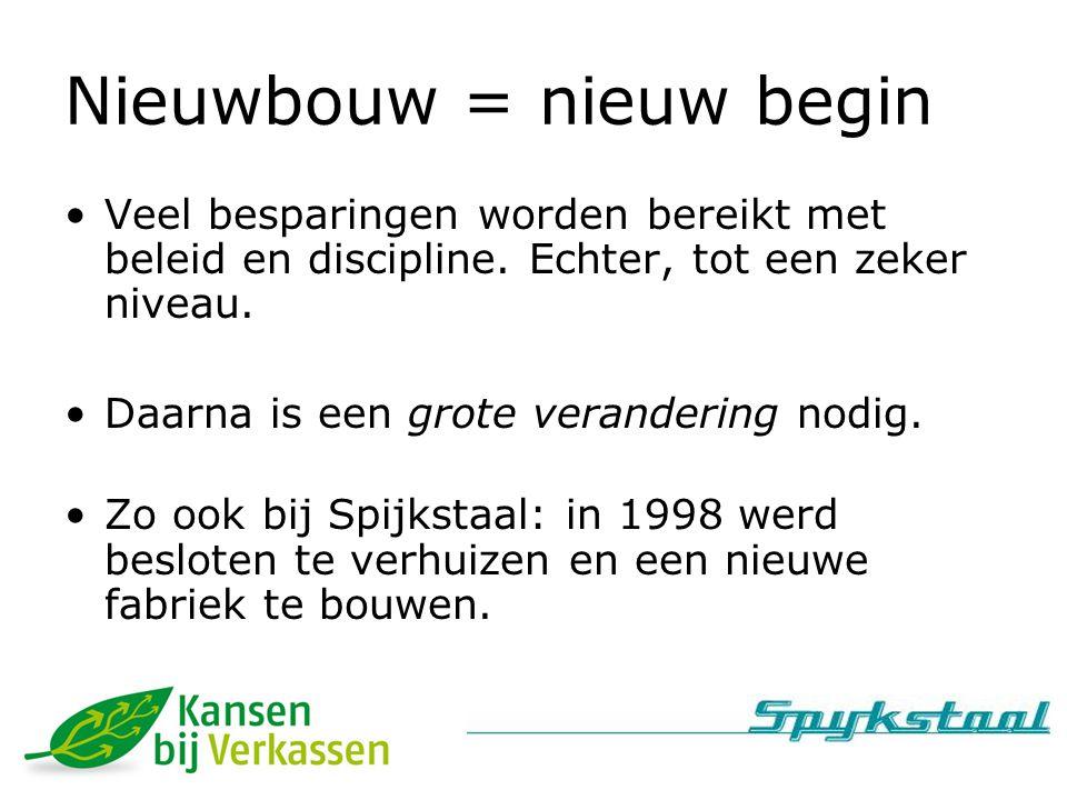 Nieuwbouw = nieuw begin Veel besparingen worden bereikt met beleid en discipline.