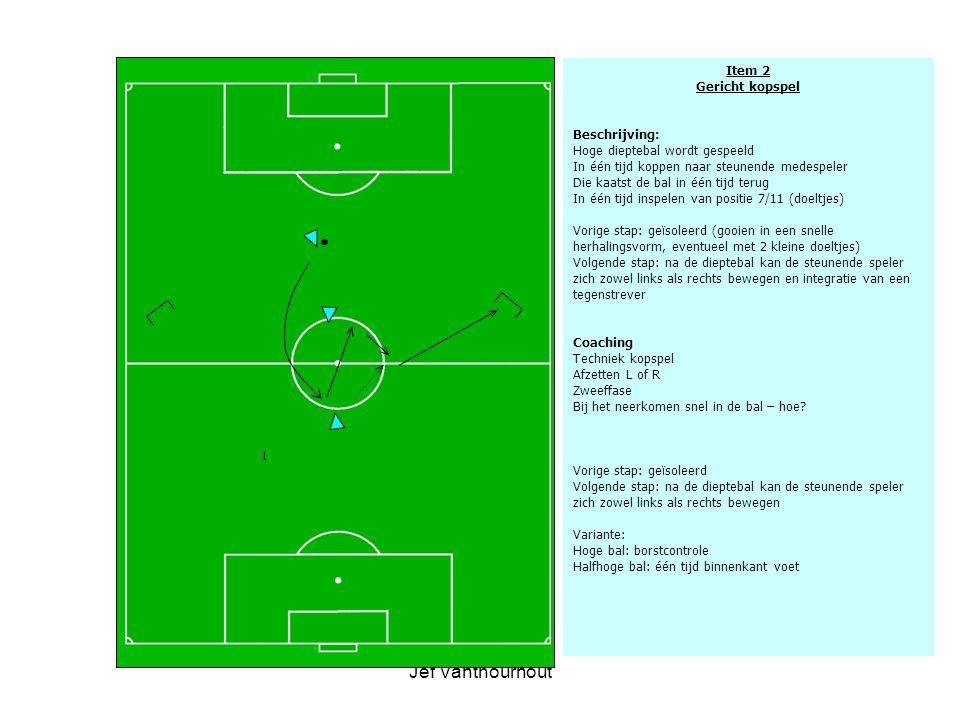 Jef Vanthournout Item 3 Spelen van de dieptebal geïsoleerd Middenvelder wordt 4 ballen ingespeeld door 2,3,4,5 4 doeltjes zijn beschikbaar en telkens scoren in een ander doeltje (= inspelen 9/10, 7 en 11) Coaching: Hoe kom ik in de bal.