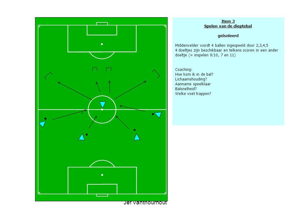 Jef Vanthournout Item 3 Spelen van de dieptebal geïsoleerd Middenvelder wordt 4 ballen ingespeeld door 2,3,4,5 4 doeltjes zijn beschikbaar en telkens