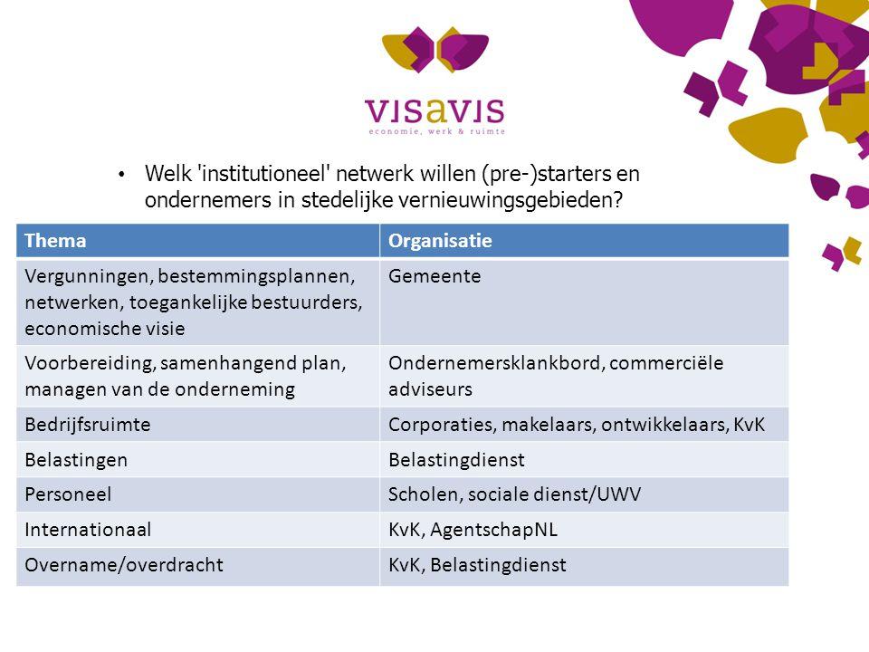 Ook maatwerk in uw wijken? Tanja Vis 06 523 55 258 advies@tanjavis.nl www.tanjavis.nl