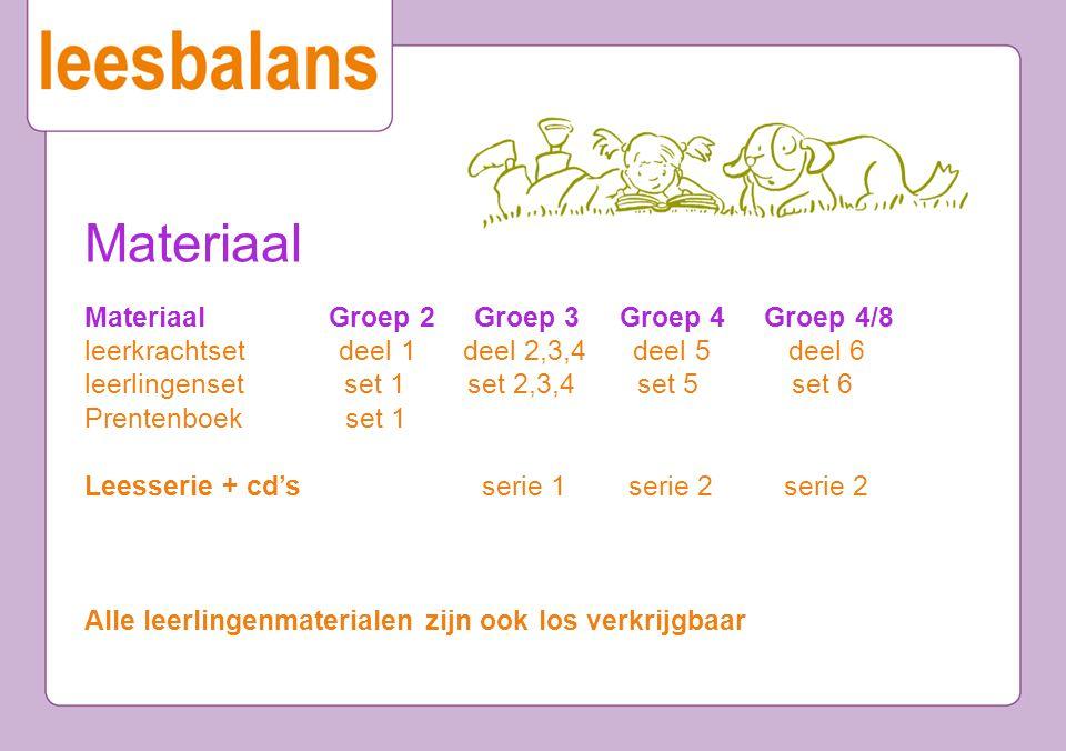 Materiaal Materiaal Groep 2 Groep 3 Groep 4 Groep 4/8 leerkrachtset deel 1 deel 2,3,4 deel 5 deel 6 leerlingenset set 1 set 2,3,4 set 5 set 6 Prentenb