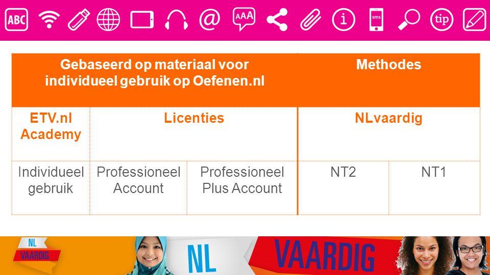 Gebaseerd op materiaal voor individueel gebruik op Oefenen.nl ETV.nl Academy Licenties Individueel gebruik Professioneel Account Professioneel Plus Account Methodes NLvaardig NT2NT1