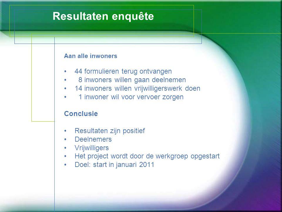 Resultaten enquête Aan alle inwoners 44 formulieren terug ontvangen 8 inwoners willen gaan deelnemen 14 inwoners willen vrijwilligerswerk doen 1 inwon