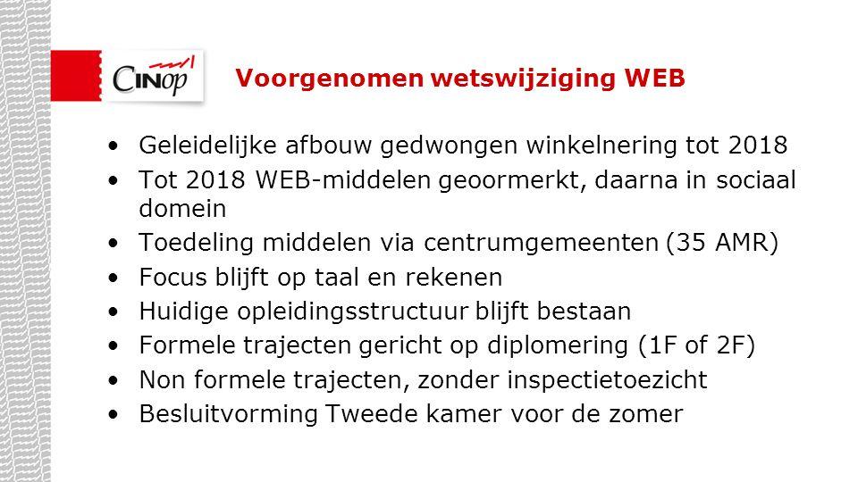 Voorgenomen wetswijziging WEB Geleidelijke afbouw gedwongen winkelnering tot 2018 Tot 2018 WEB-middelen geoormerkt, daarna in sociaal domein Toedeling