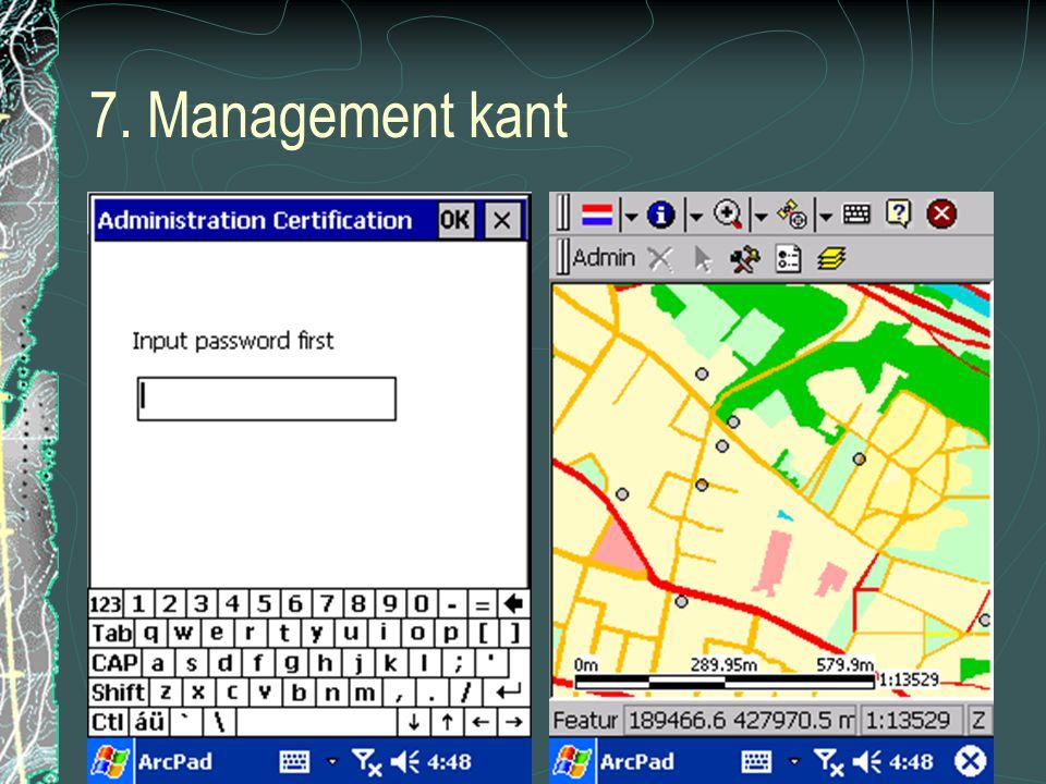 7. Management kant