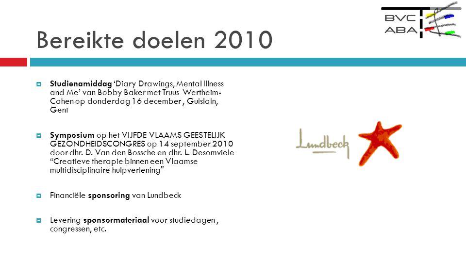 Bereikte doelen 2010  Studienamiddag 'Diary Drawings, Mental Illness and Me' van Bobby Baker met Truus Wertheim- Cahen op donderdag 16 december, Guislain, Gent  Symposium op het VIJFDE VLAAMS GEESTELIJK GEZONDHEIDSCONGRES op 14 september 2010 door dhr.