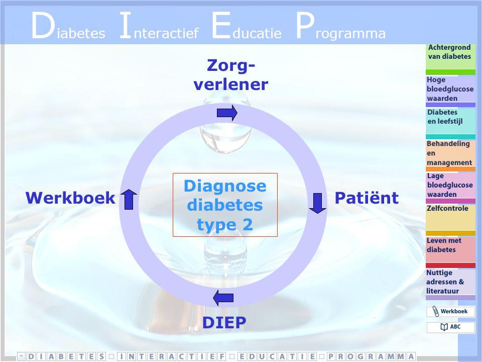 D iabetes I nteractief E ducatie P rogramma Zorg- verlener Patiënt DIEP Diagnose diabetes type 2 Werkboek