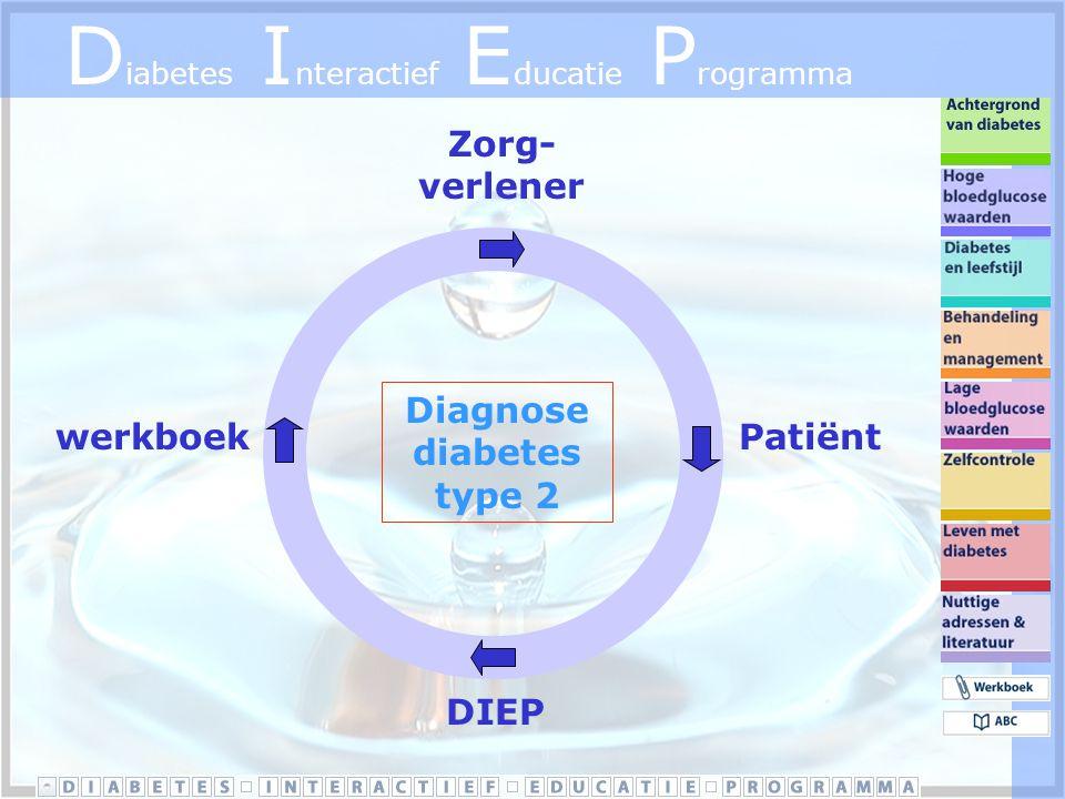 D iabetes I nteractief E ducatie P rogramma Zorg- verlener Patiënt DIEP werkboek Diagnose diabetes type 2