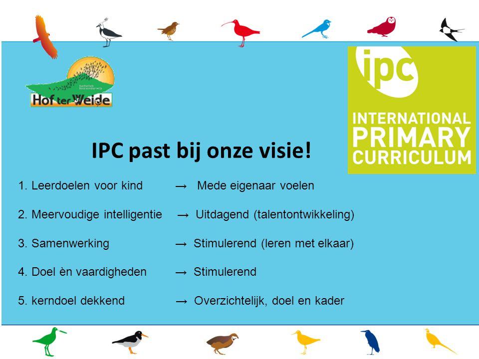 IPC past bij onze visie. 1. Leerdoelen voor kind → Mede eigenaar voelen 2.