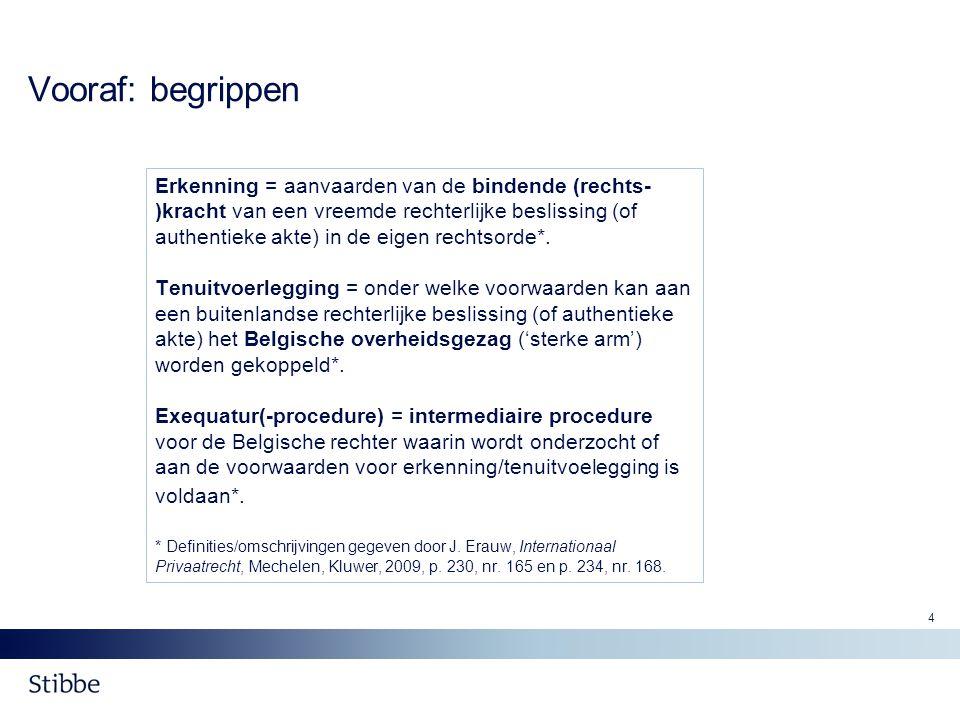 Arbitrage (2) Instellingen (selectie): CEPINA (www.cepina.be) VOBA (www.voba.be) 45