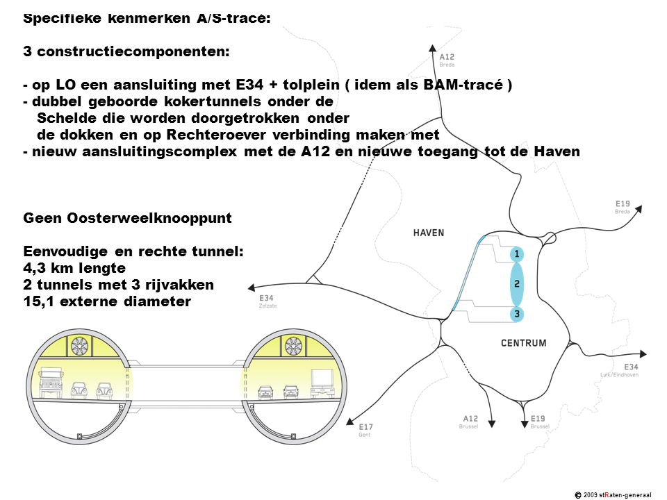 Specifieke kenmerken A/S-tracé: 3 constructiecomponenten: - op LO een aansluiting met E34 + tolplein ( idem als BAM-tracé ) - dubbel geboorde kokertunnels onder de Schelde die worden doorgetrokken onder de dokken en op Rechteroever verbinding maken met - nieuw aansluitingscomplex met de A12 en nieuwe toegang tot de Haven Geen Oosterweelknooppunt Eenvoudige en rechte tunnel: 4,3 km lengte 2 tunnels met 3 rijvakken 15,1 externe diameter © 2009 stRaten-generaal