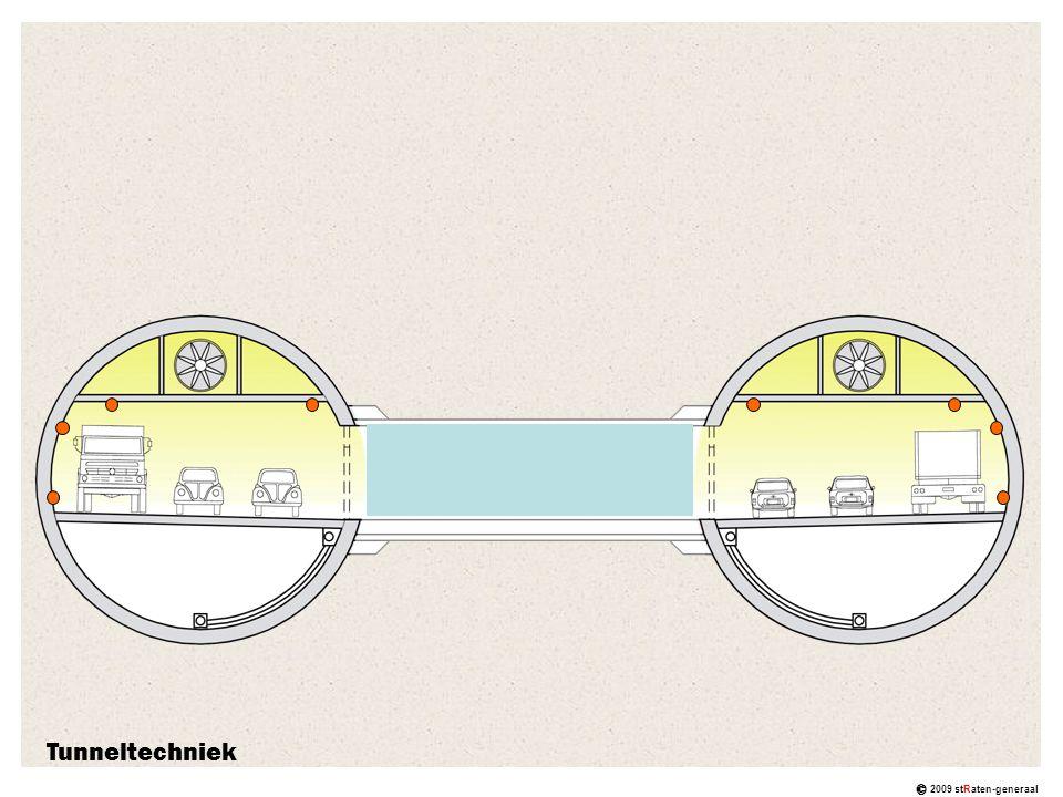 © 2009 stRaten-generaal Tunneltechniek