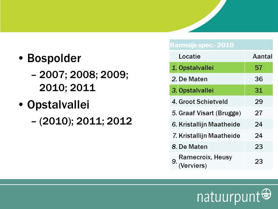 Bospolder –2007; 2008; 2009; 2010; 2011 Opstalvallei –(2010); 2011; 2012 Barmsijs spec.- 2010 LocatieAantal 1.Opstalvallei57 2.De Maten36 3.Opstalvallei31 4.Groot Schietveld29 5.Graaf Visart (Brugge)27 6.Kristallijn Maatheide24 7.Kristallijn Maatheide24 8.De Maten23 9.