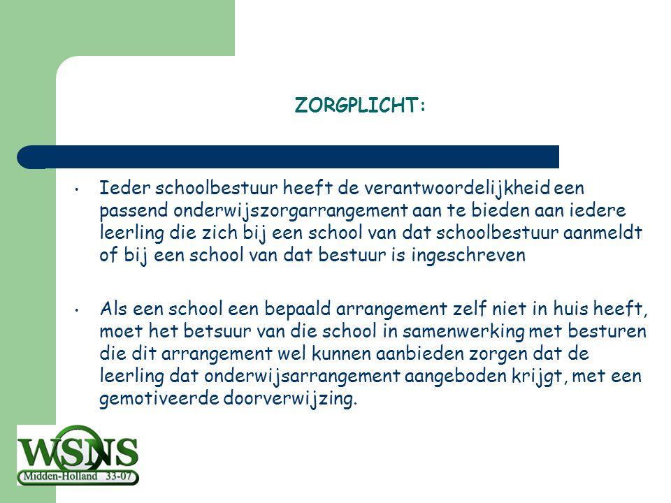 ZORGPLICHT: Ieder schoolbestuur heeft de verantwoordelijkheid een passend onderwijszorgarrangement aan te bieden aan iedere leerling die zich bij een