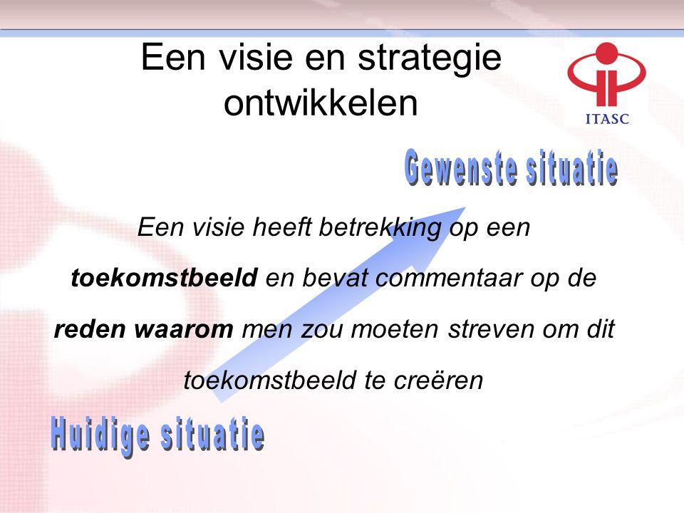 Een visie en strategie ontwikkelen Fase 3 Een visie heeft betrekking op een toekomstbeeld en bevat commentaar op de reden waarom men zou moeten streve