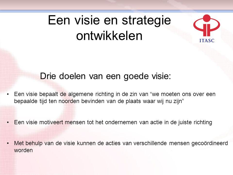 """Een visie en strategie ontwikkelen Fase 3 Drie doelen van een goede visie: Een visie bepaalt de algemene richting in de zin van """"we moeten ons over ee"""