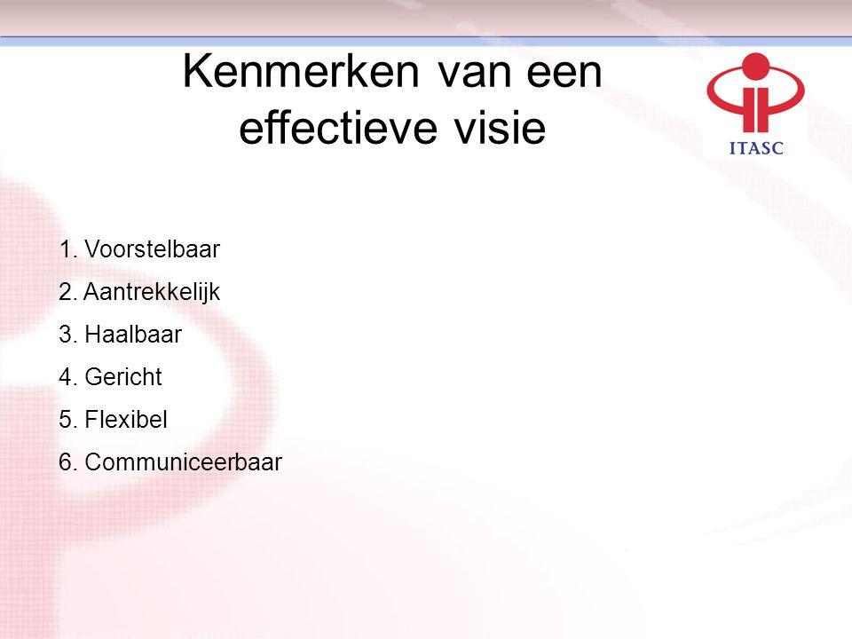 Kenmerken van een effectieve visie 1. Voorstelbaar 2. Aantrekkelijk 3. Haalbaar 4. Gericht 5. Flexibel 6. Communiceerbaar Fase 3