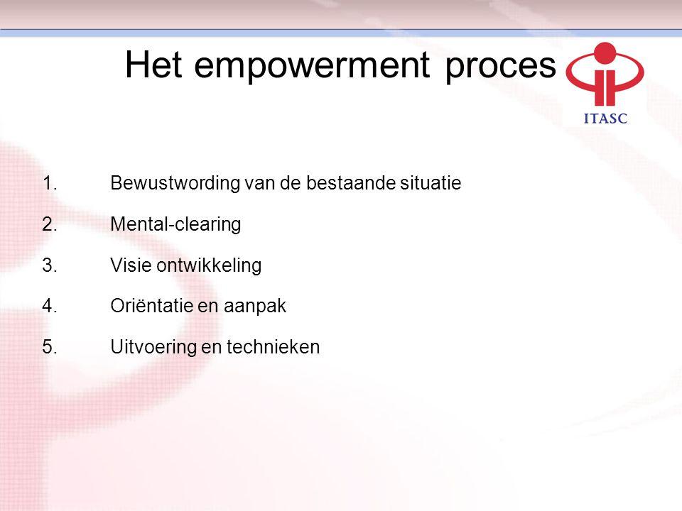 Het empowerment proces 1.Bewustwording van de bestaande situatie 2.Mental-clearing 3. Visie ontwikkeling 4.Oriëntatie en aanpak 5.Uitvoering en techni