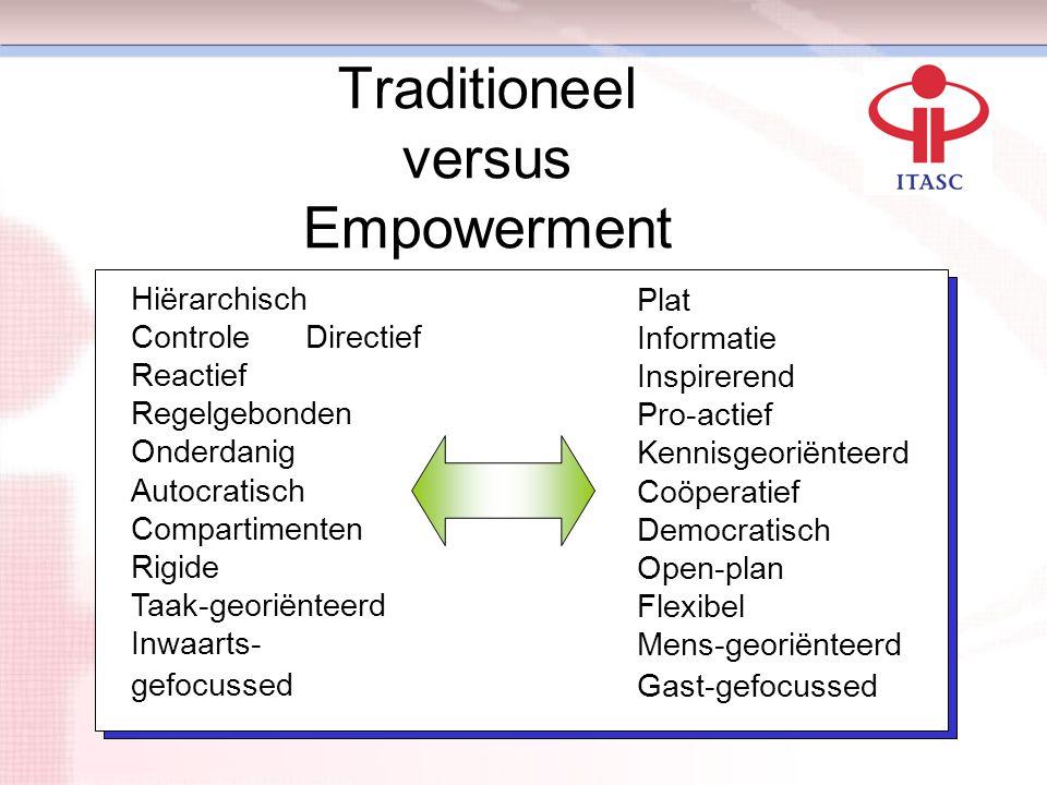 Traditioneel versus Empowerment Hiërarchisch Controle Directief Reactief Regelgebonden Onderdanig Autocratisch Compartimenten Rigide Taak-georiënteerd