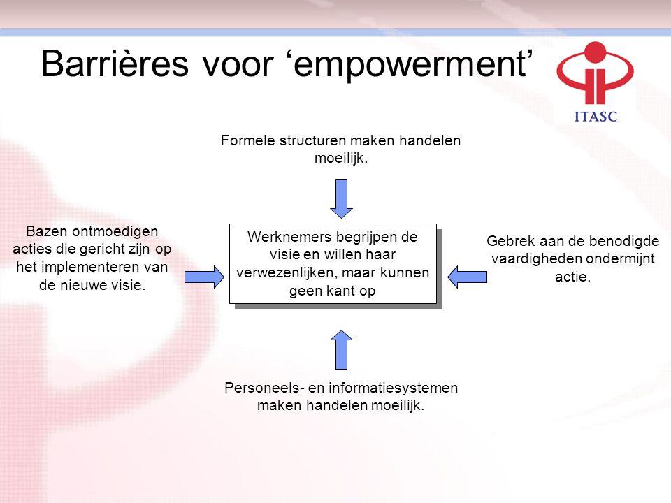 Barrières voor 'empowerment' Werknemers begrijpen de visie en willen haar verwezenlijken, maar kunnen geen kant op Formele structuren maken handelen m