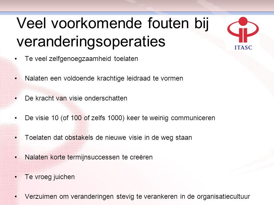 Voordelen bij empowerment Voor bedrijvenVoor medewerkers 1.