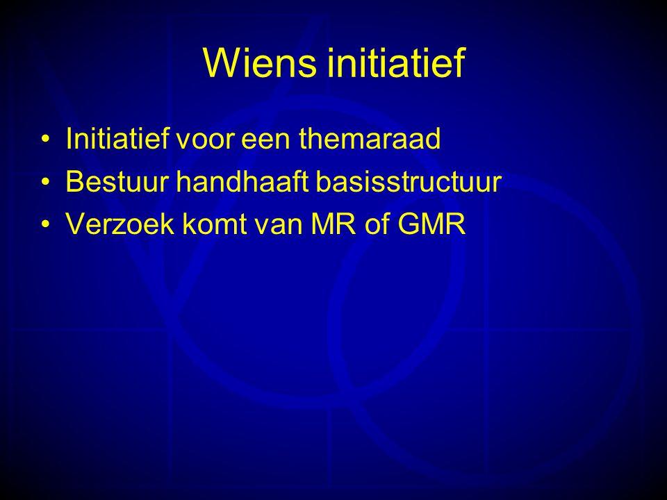 Wiens initiatief Initiatief voor een themaraad Bestuur handhaaft basisstructuur Verzoek komt van MR of GMR