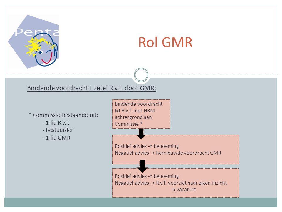 Bindende voordracht 1 zetel R.v.T.door GMR: * Commissie bestaande uit: - 1 lid R.v.T.