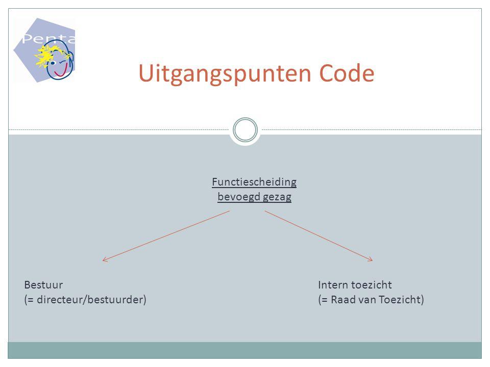 Uitgangspunten Code Functiescheiding bevoegd gezag BestuurIntern toezicht (= directeur/bestuurder)(= Raad van Toezicht)