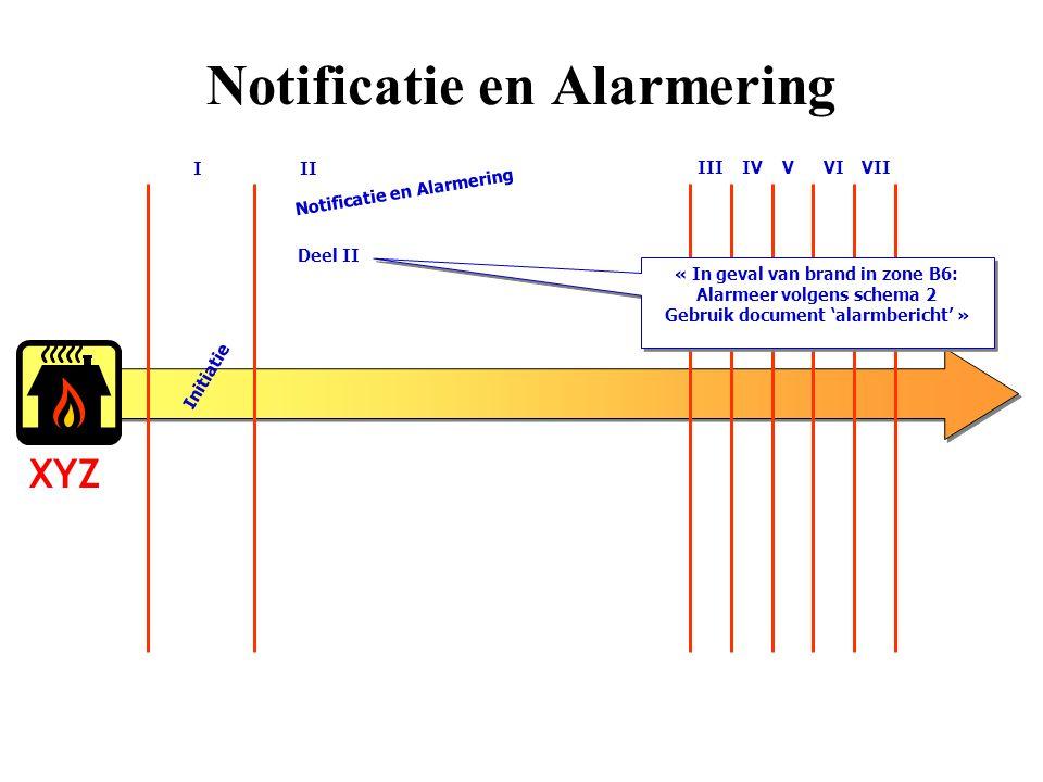 Notificatie en Alarmering Initiatie Notificatie en Alarmering I II III IV V VI VII Deel II « In geval van brand in zone B6: Alarmeer volgens schema 2
