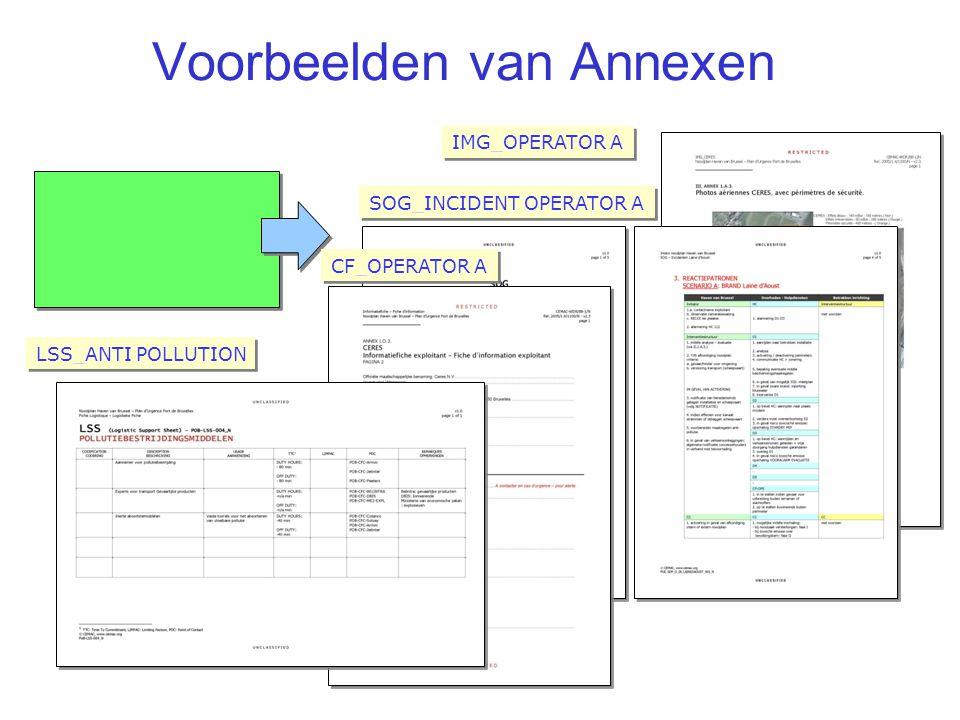 Voorbeelden van Annexen IMG_OPERATOR A_ IMG_OPERATOR A_ SOG_INCIDENT OPERATOR A_ SOG_INCIDENT OPERATOR A_ CF_OPERATOR A_ CF_OPERATOR A_ LSS_ANTI POLLU