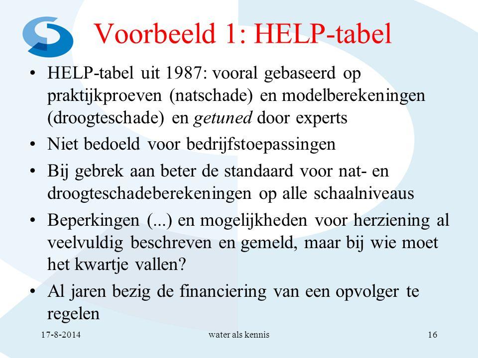 Voorbeeld 1: HELP-tabel HELP-tabel uit 1987: vooral gebaseerd op praktijkproeven (natschade) en modelberekeningen (droogteschade) en getuned door experts Niet bedoeld voor bedrijfstoepassingen Bij gebrek aan beter de standaard voor nat- en droogteschadeberekeningen op alle schaalniveaus Beperkingen (...) en mogelijkheden voor herziening al veelvuldig beschreven en gemeld, maar bij wie moet het kwartje vallen.