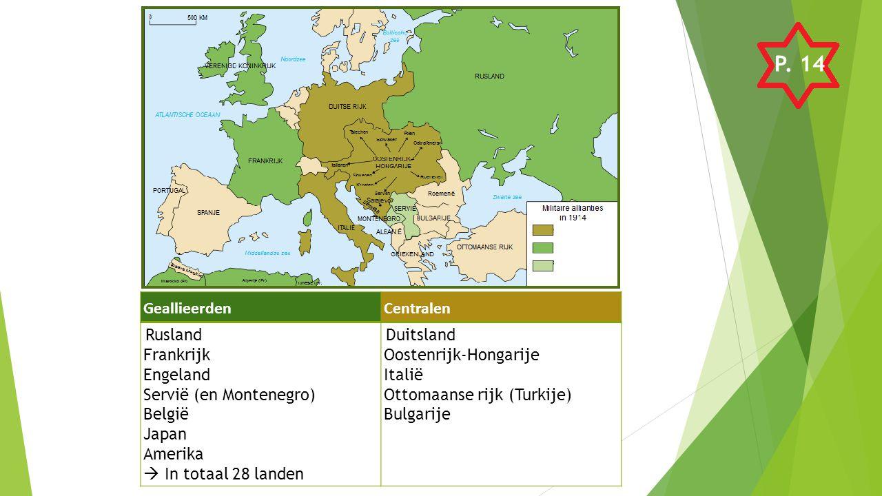 Hup Holland, hup.Aan welke kant vocht Nederland tijdens de Eerste Wereldoorlog.