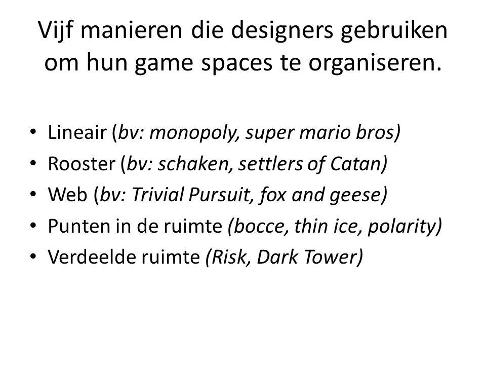 Vijf manieren die designers gebruiken om hun game spaces te organiseren. Lineair (bv: monopoly, super mario bros) Rooster (bv: schaken, settlers of Ca