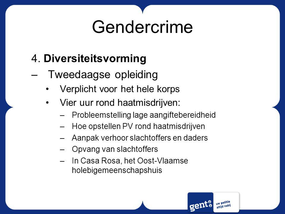 Gendercrime 4. Diversiteitsvorming –Tweedaagse opleiding Verplicht voor het hele korps Vier uur rond haatmisdrijven: –Probleemstelling lage aangiftebe