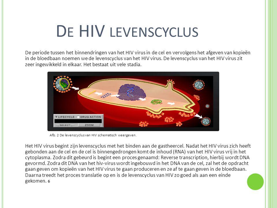 O NDERZOEKSVRAAG Onderzoeksvraag.Groep. Thema.HIV en mutaties.