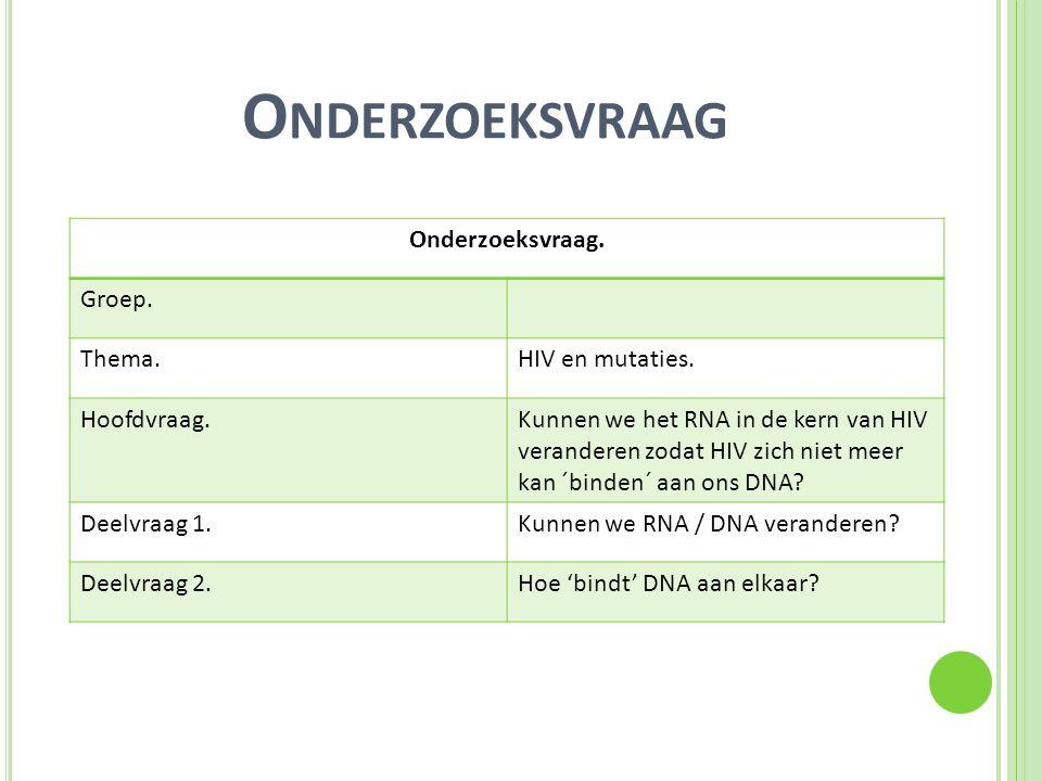 O NDERZOEKSVRAAG Onderzoeksvraag. Groep. Thema.HIV en mutaties. Hoofdvraag.Kunnen we het RNA in de kern van HIV veranderen zodat HIV zich niet meer ka