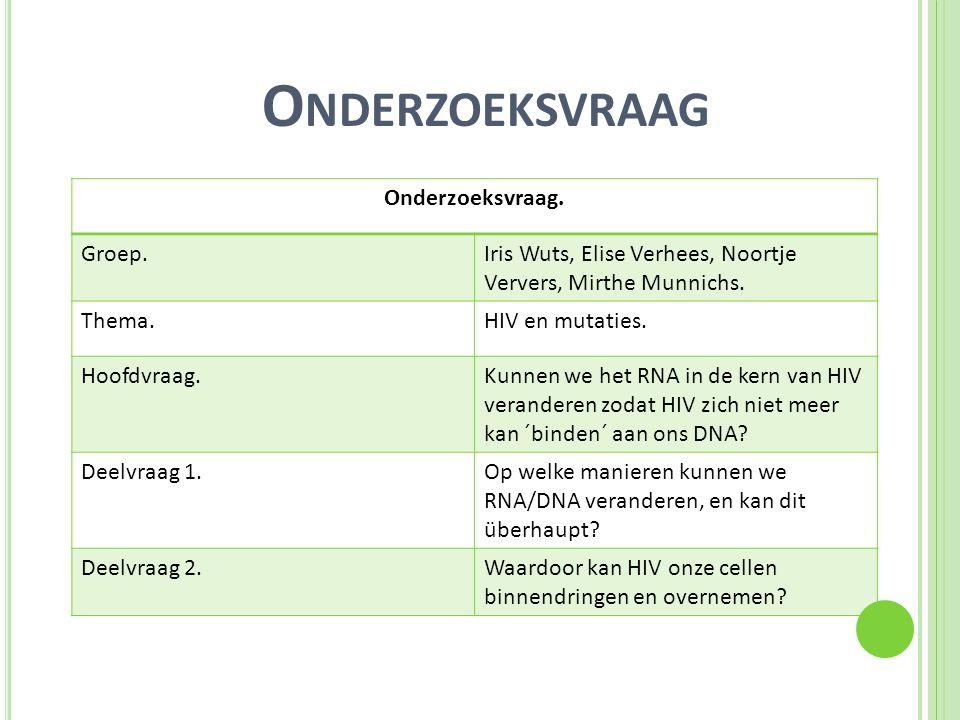 O NDERZOEKSVRAAG Onderzoeksvraag. Groep.Iris Wuts, Elise Verhees, Noortje Ververs, Mirthe Munnichs. Thema.HIV en mutaties. Hoofdvraag.Kunnen we het RN