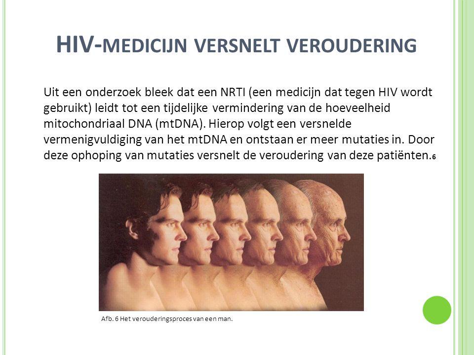 HIV- MEDICIJN VERSNELT VEROUDERING Uit een onderzoek bleek dat een NRTI (een medicijn dat tegen HIV wordt gebruikt) leidt tot een tijdelijke vermindering van de hoeveelheid mitochondriaal DNA (mtDNA).