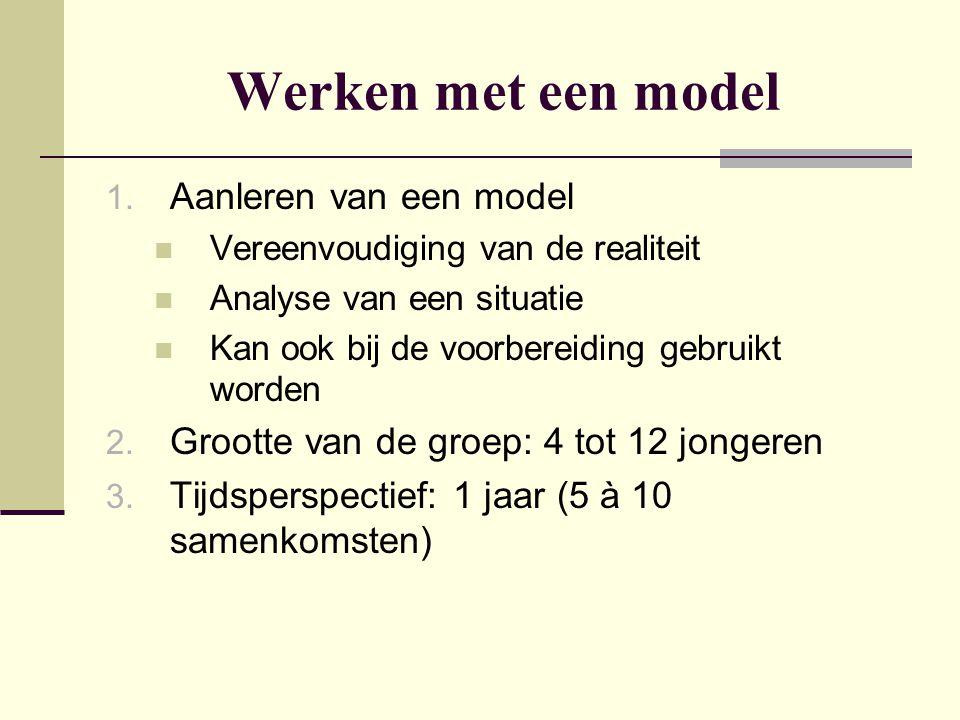 Werken met een model 1. Aanleren van een model Vereenvoudiging van de realiteit Analyse van een situatie Kan ook bij de voorbereiding gebruikt worden
